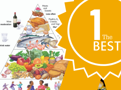 US News & World Report Names the Mediterranean Diet #1 Best Diet